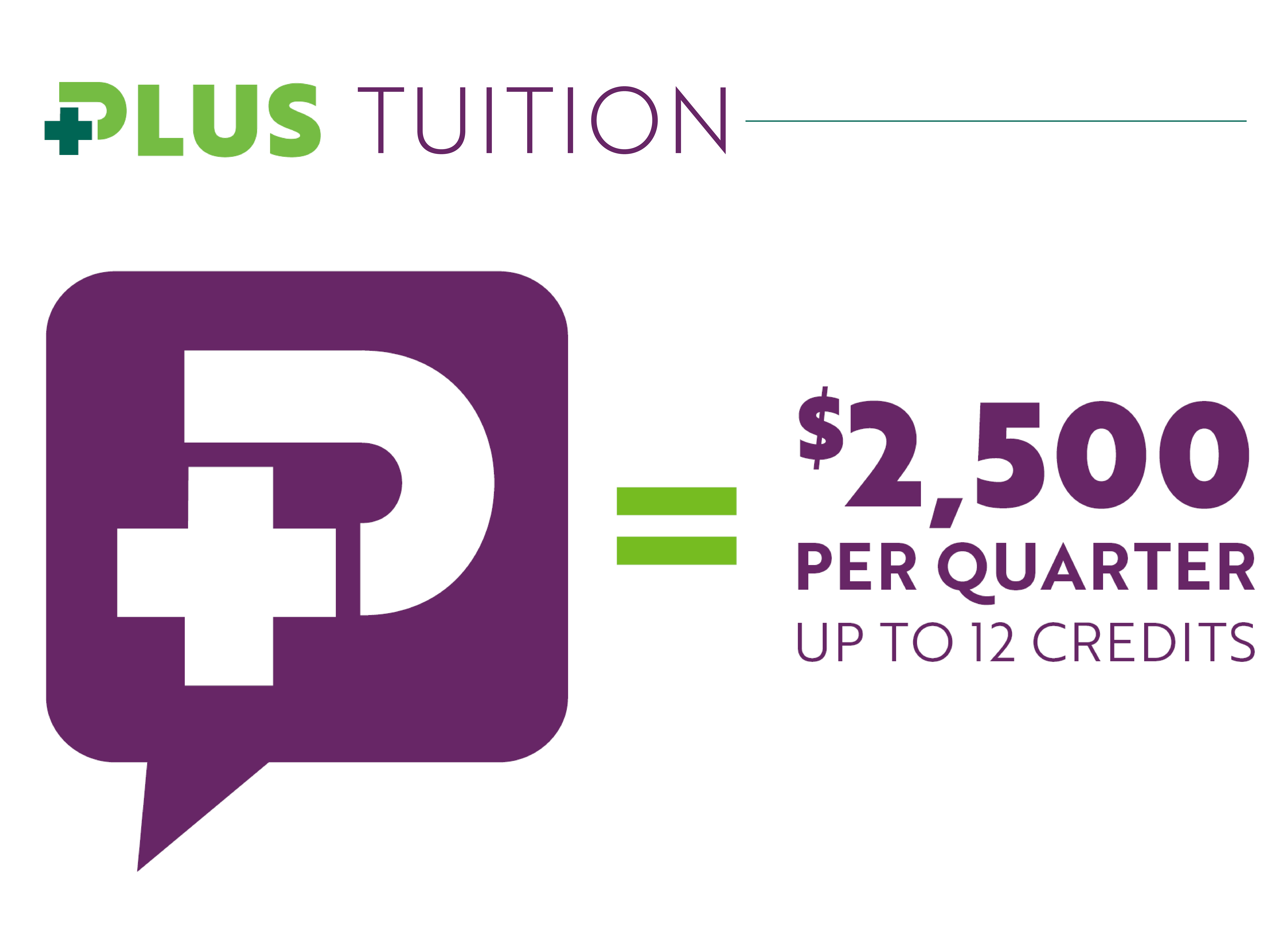 MercyPLUS Tuition: $2,500 Per Quarter